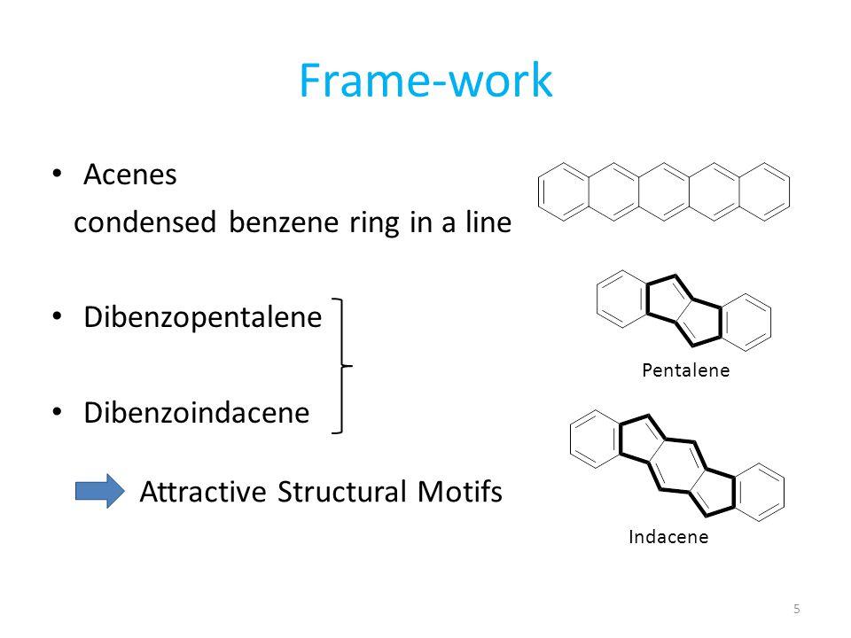 Frame-work Acenes condensed benzene ring in a line Dibenzopentalene Dibenzoindacene Attractive Structural Motifs Pentalene Indacene 5