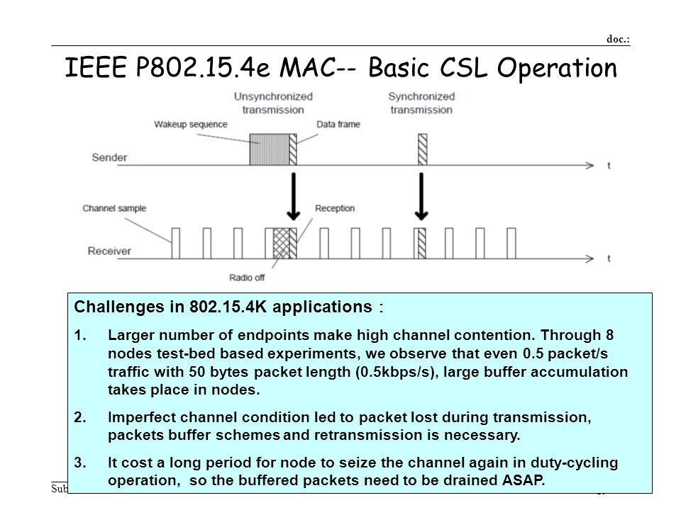 doc.: SubmissionBeelinker Technology Co.ltdSlide 5 IEEE P802.15.4e MAC-- Basic CSL Operation Challenges in 802.15.4K applications : 1.Larger number of