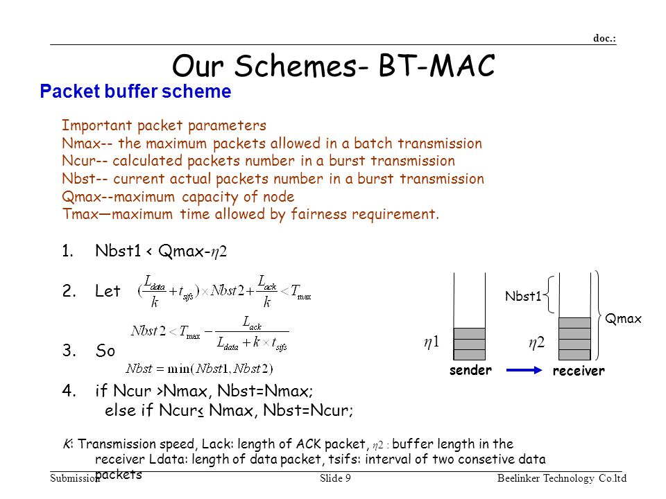doc.: SubmissionBeelinker Technology Co.ltdSlide 9 Our Schemes- BT-MAC Packet buffer scheme Important packet parameters Nmax-- the maximum packets all