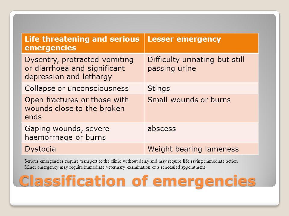Initial action plan-DRABCS Danger.