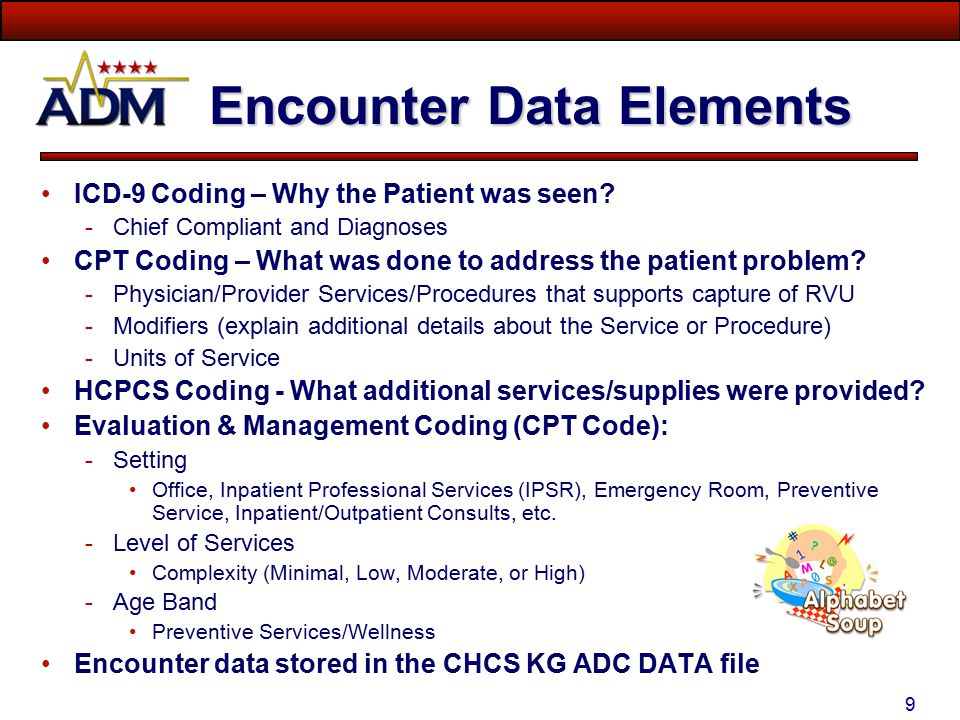 19 Coding Compliance Timeliness is a key element of Data Quality Ambulatory Encounter Compliance is based Business Days elapsed from the Date of the Encounter, until the record is Complete APV Compliance is based on Calendar Days AHLTA/ADM Write-Back errors have impacted Coding Compliance measures – Most issues now resolved -Specific Clinics and/or Providers can also be impacted to different degrees, particularly when there are issues with the Local Cache Server Synch Manager or Providers continue to use obsolete ICD-9 and CPT Codes DQMCRL B.