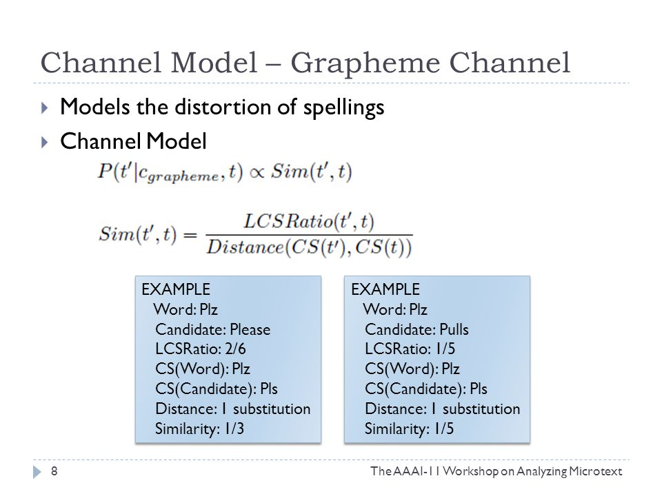 Channel Model – Grapheme Channel  Models the distortion of spellings  Channel Model 8The AAAI-11 Workshop on Analyzing Microtext EXAMPLE Word: Plz Candidate: Please LCSRatio: 2/6 CS(Word): Plz CS(Candidate): Pls Distance: 1 substitution Similarity: 1/3 EXAMPLE Word: Plz Candidate: Please LCSRatio: 2/6 CS(Word): Plz CS(Candidate): Pls Distance: 1 substitution Similarity: 1/3 EXAMPLE Word: Plz Candidate: Pulls LCSRatio: 1/5 CS(Word): Plz CS(Candidate): Pls Distance: 1 substitution Similarity: 1/5 EXAMPLE Word: Plz Candidate: Pulls LCSRatio: 1/5 CS(Word): Plz CS(Candidate): Pls Distance: 1 substitution Similarity: 1/5