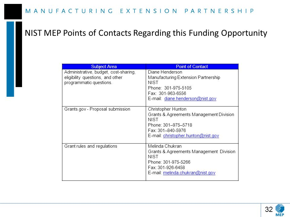 NIST MEP Points of Contacts Regarding this Funding Opportunity 32 Subject AreaPoint of Contact Administrative, budget, cost-sharing, eligibility questions, and other programmatic questions.