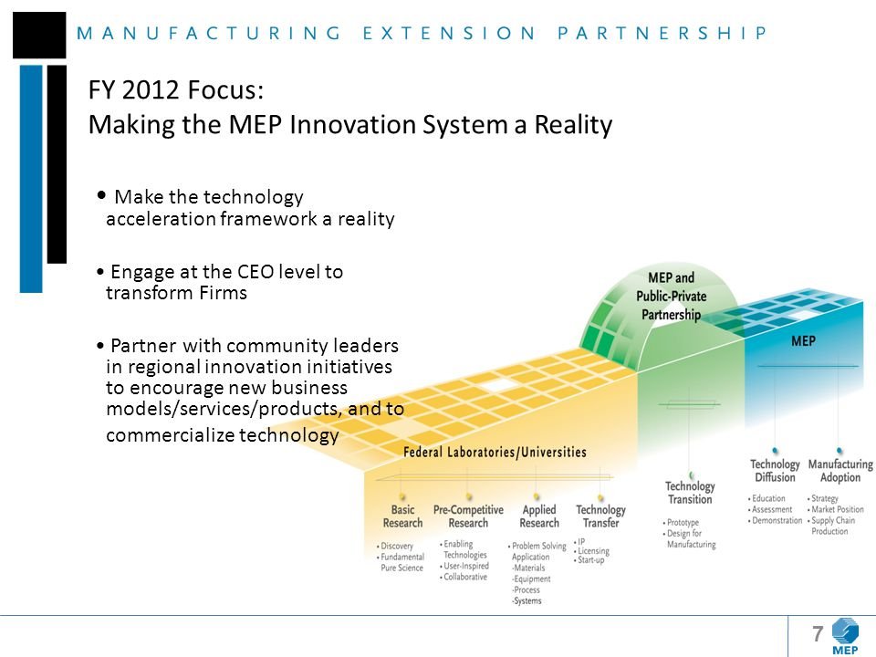 FY 2012 Focus: Making the MEP Innovation System a Reality Make the technology acceleration framework a reality Engage at the CEO level to transform Firms Partner with community leaders in regional innovation initiatives to encourage new business models/services/products, and to commercialize technology 7