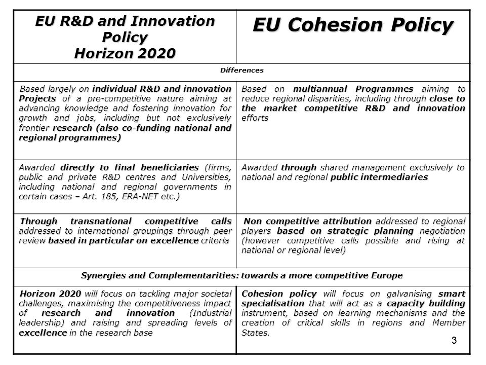 Research and Innovation investment priorities for the ERDF Strengthening research, technological development and innovation: Strengthening research, technological development and innovation:  Enhancing research and innovation infrastructure (R&I) and capacities to develop R&I excellence and promoting centres of competence, in particular those of European interest  Promoting business R&I investment, product and service development, technology transfer, social innovation and public service application, demand simulation, networking, clusters and open innovation through smart specialisation  Supporting technological and applied research, pilot lines, early product validation actions, advanced manufacturing capabilities and first production in Key Enabling Technologies and diffusion of general purpose technologies
