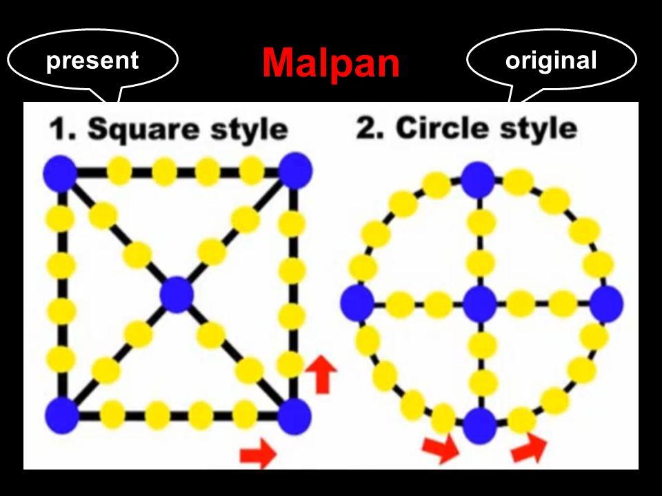 Malpan originalpresent