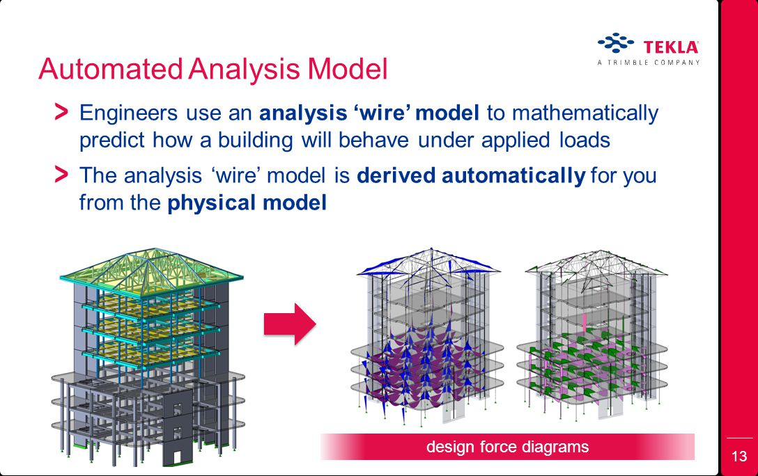 Automated Analysis Model Engineers use an analysis 'wire' model to mathematically predict how a building will behave under applied loads The analysis