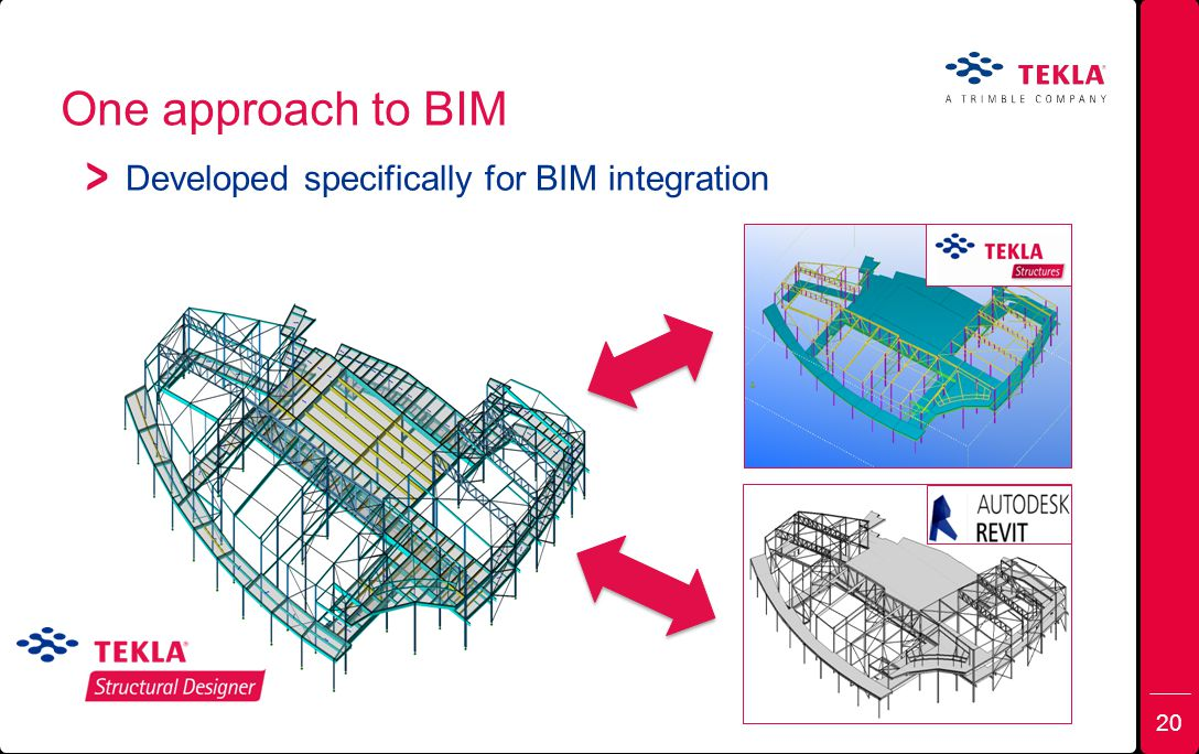 One approach to BIM Developed specifically for BIM integration 20