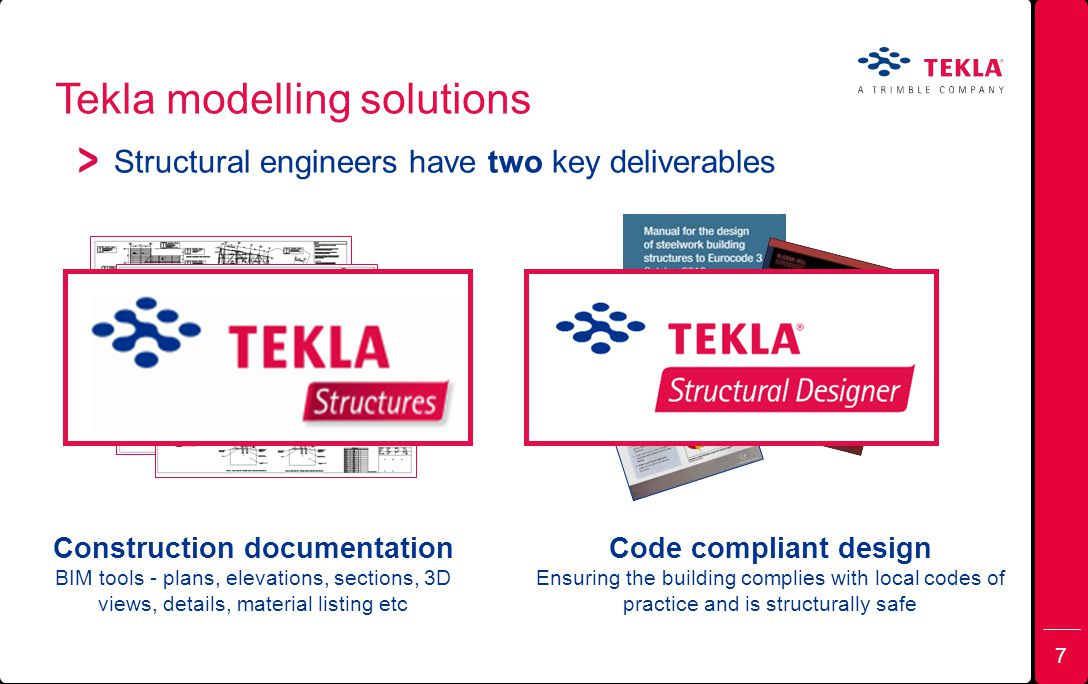 Tekla modelling solutions Structural engineers have two key deliverables Construction documentation BIM tools - plans, elevations, sections, 3D views,
