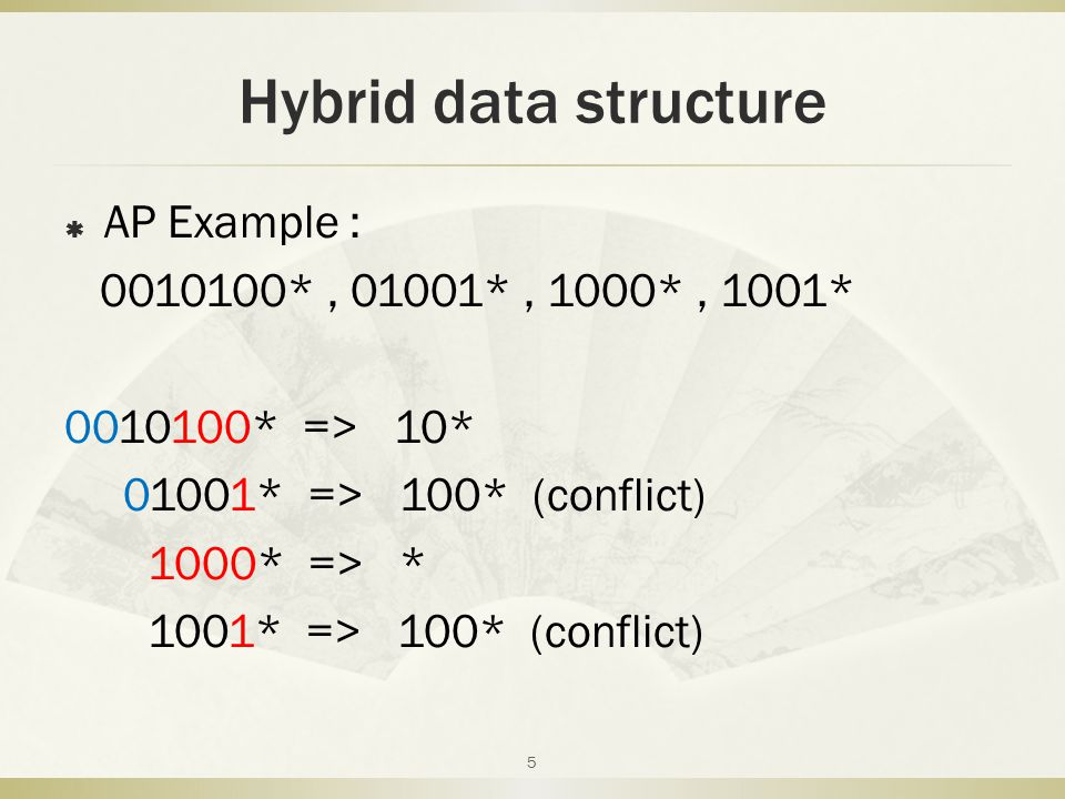Hybrid data structure  AP Example : 0010100*, 01001*, 1000*, 1001* 0010100* => 10* 01001* => 100* (conflict) 1000* => * 1001* => 100* (conflict) 5