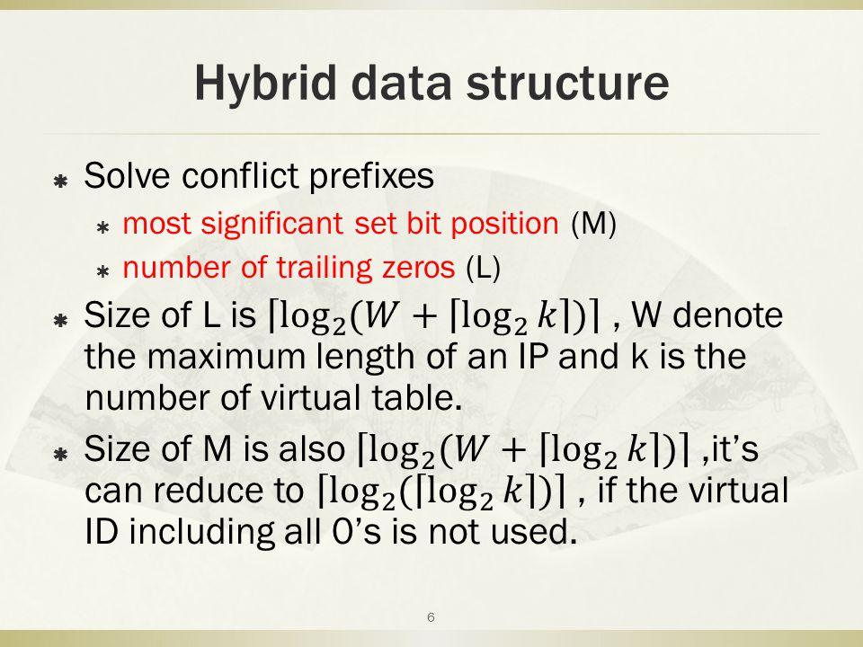Hybrid data structure 6