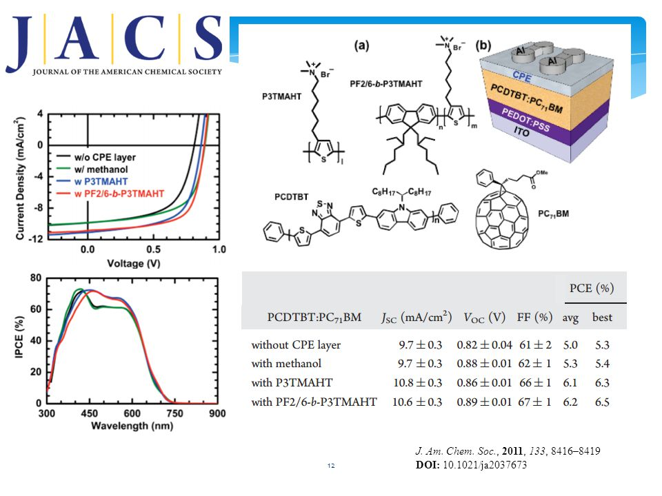 12 J. Am. Chem. Soc., 2011, 133, 8416–8419 DOI: 10.1021/ja2037673
