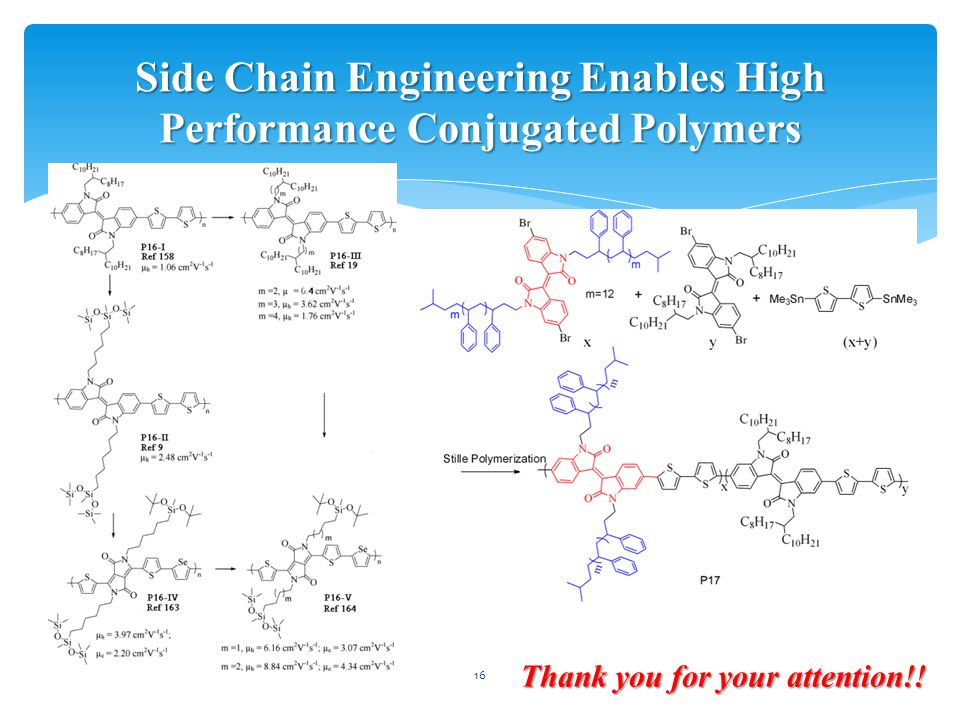 16 Side Chain Engineering Enables High Performance Conjugated Polymers Thank you for your attention!!