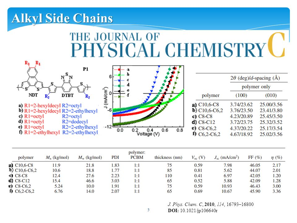 3 J. Phys. Chem. C, 2010, 114, 16793–16800 DOI: 10.1021/jp106640r Alkyl Side Chains