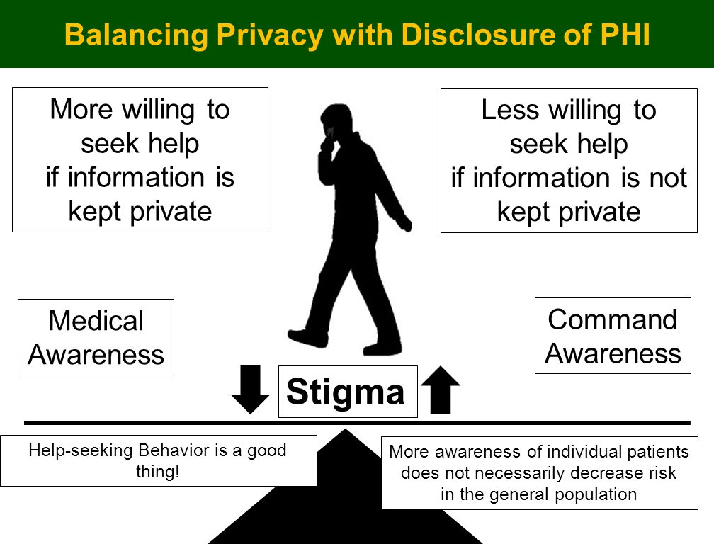 Stigma Command Awareness More willing to seek help if information is kept private More awareness of individual patients does not necessarily decrease risk in the general population Help-seeking Behavior is a good thing.