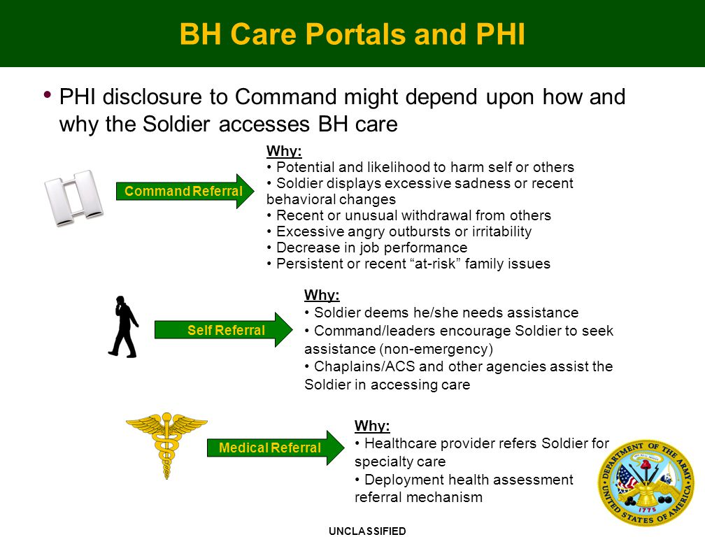 UNCLASSIFIED BH Care Portals and PHI PHI disclosure to Command might depend upon how and why the Soldier accesses BH care Command Referral Self Referral Medical Referral Why: Potential and likelihood to harm self or others Soldier displays excessive sadness or recent behavioral changes Recent or unusual withdrawal from others Excessive angry outbursts or irritability Decrease in job performance Persistent or recent at-risk family issues Why: Soldier deems he/she needs assistance Command/leaders encourage Soldier to seek assistance (non-emergency) Chaplains/ACS and other agencies assist the Soldier in accessing care Why: Healthcare provider refers Soldier for specialty care Deployment health assessment referral mechanism