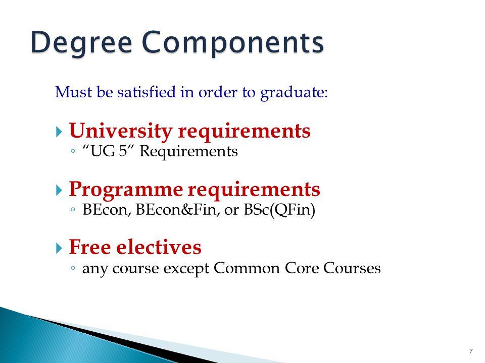 English Language Enhancement (12 credits) Chinese Language Enhancement (6 credits) HKU Common Core Curriculum (36 credits) Total: 54 credits 8