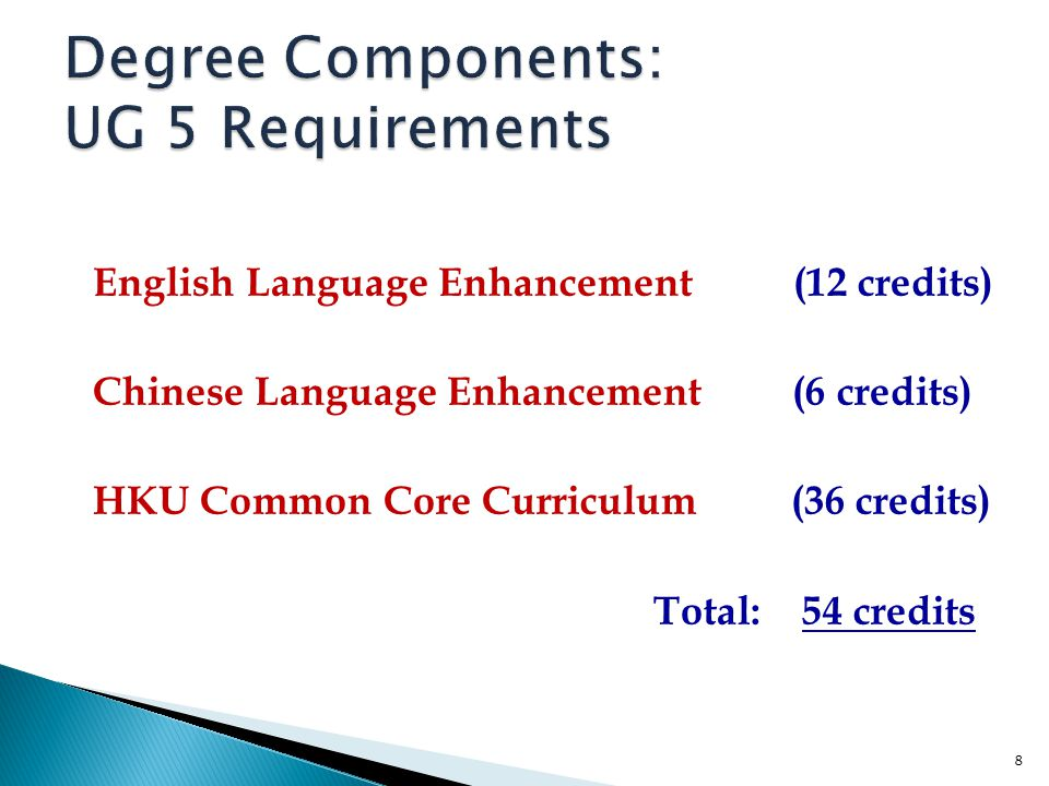 All BE, BEF, QFin student (4-year cohort) are required to take an English Proficiency Test (a graduation requirement): ◦ Entrance test in Year 1 ◦ Exit test in the final year of study Entrance Test for Freshmen in 2014-15: Tests will be held in the last two weeks of September 2014 5:00 pm – 6:30 pm Test details to be confirmed by email 19