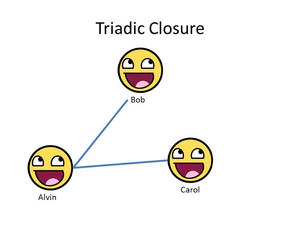 Triadic Closure Alvin Bob Carol