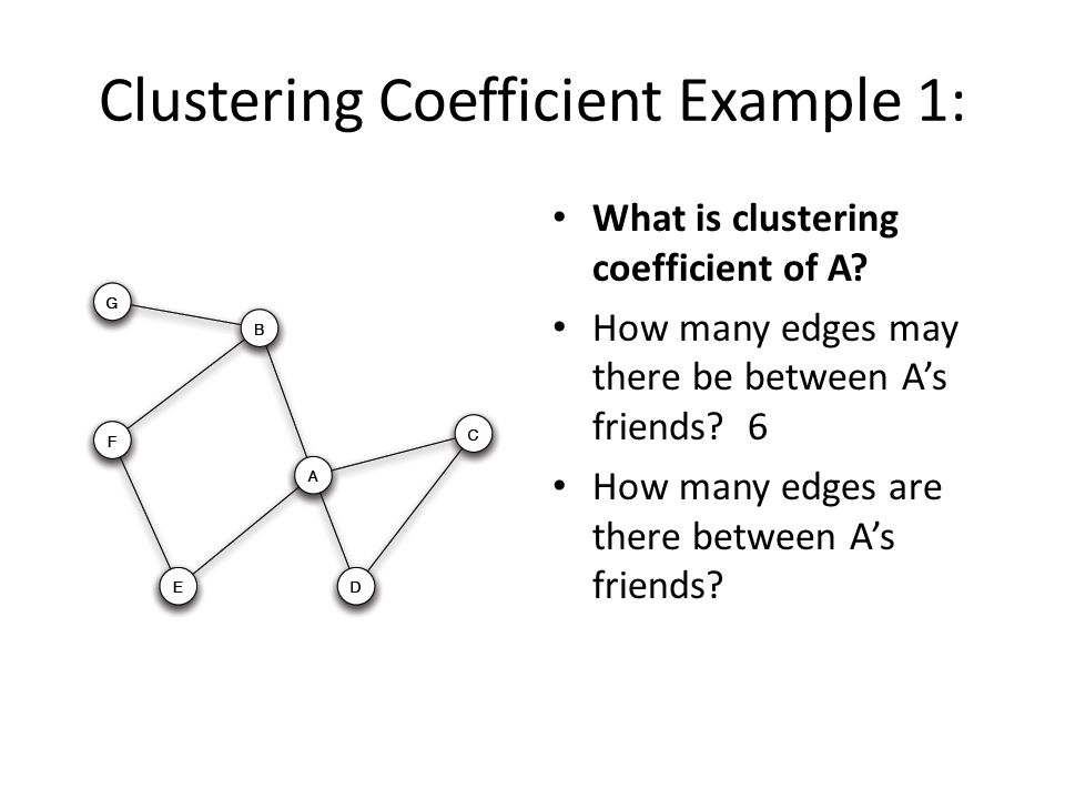 Clustering Coefficient Example 1: What is clustering coefficient of A.