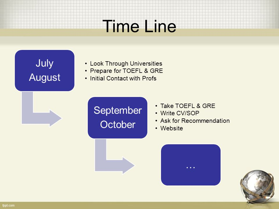 Time Line July August Look Through Universities Prepare for TOEFL & GRE Initial Contact with Profs September October Take TOEFL & GRE Write CV/SOP Ask