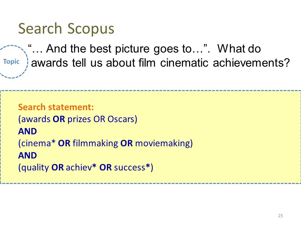 Search Scopus … And the best picture goes to… .