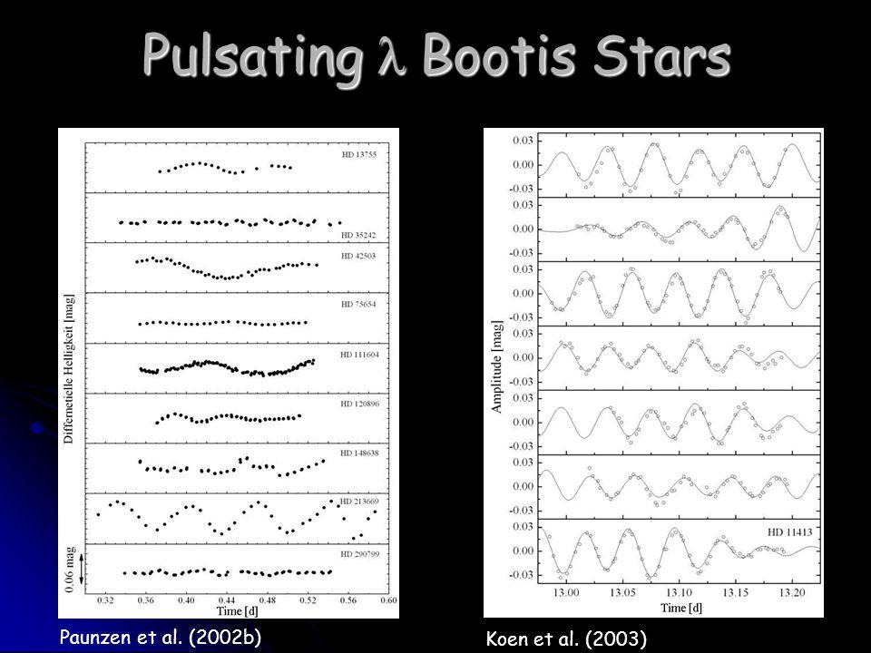 Pulsating  Bootis Stars Koen et al. (2003) Paunzen et al. (2002b)