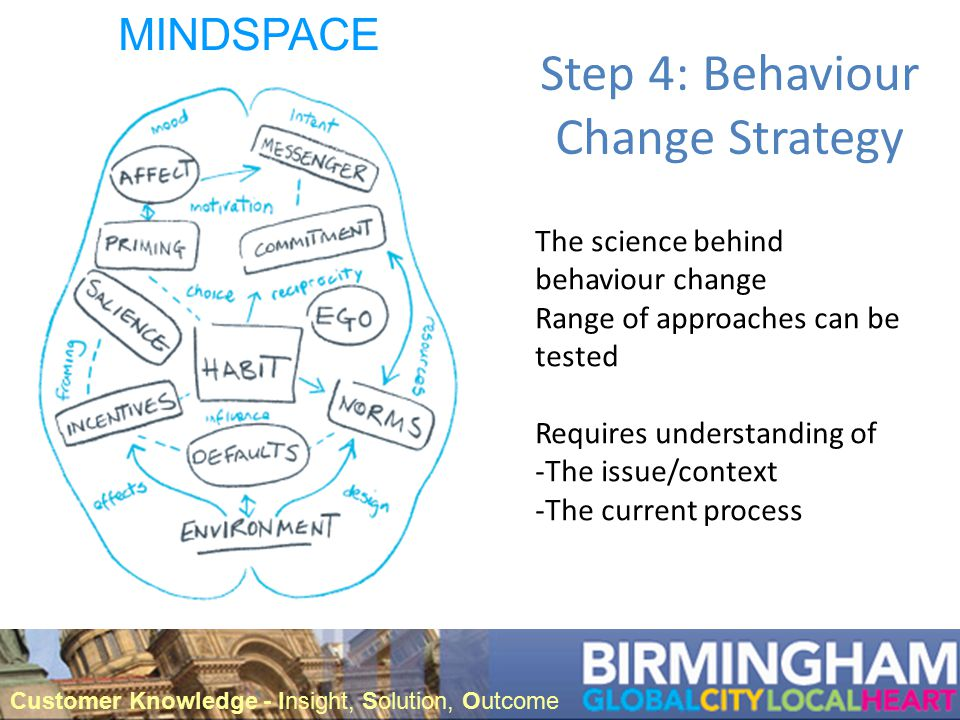9 Step 4: Behaviour Change Strategy The science behind behaviour change Range of approaches can be tested Requires understanding of -The issue/context -The current process Customer Knowledge - Insight, Solution, Outcome MINDSPACE