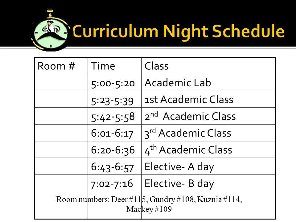 Room #TimeClass 5:00-5:20Academic Lab 5:23-5:391st Academic Class 5:42-5:582 nd Academic Class 6:01-6:173 rd Academic Class 6:20-6:364 th Academic Class 6:43-6:57Elective- A day 7:02-7:16Elective- B day Room numbers: Deer #115, Gundry #108, Kuznia #114, Mackey #109