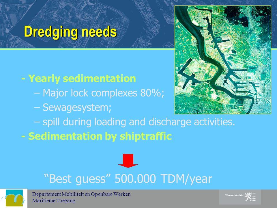 Departement Mobiliteit en Openbare Werken Maritieme Toegang Dredging needs - Yearly sedimentation –Major lock complexes 80%; –Sewagesystem; –spill during loading and discharge activities.