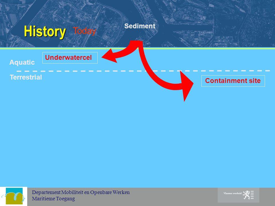 Departement Mobiliteit en Openbare Werken Maritieme Toegang Terrestrial Underwatercel Sediment Containment site Aquatic Today History