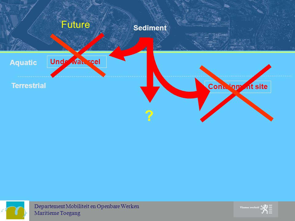 Departement Mobiliteit en Openbare Werken Maritieme Toegang Terrestrial Underwatercel .