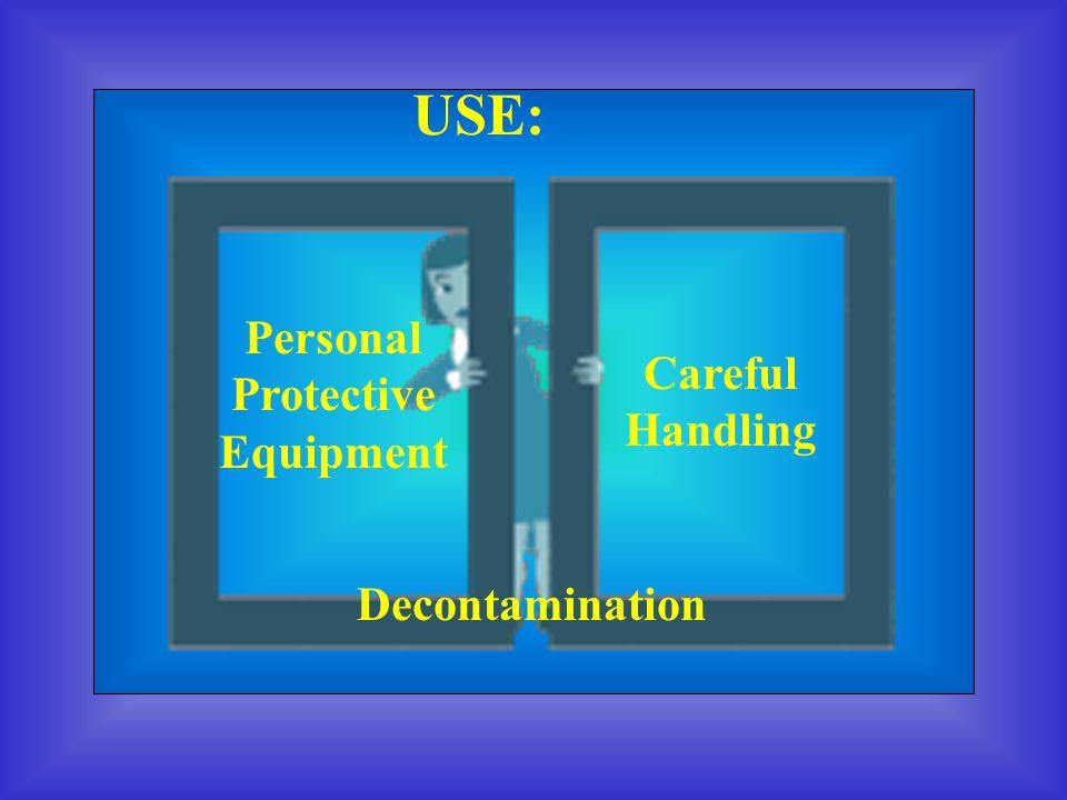 Be aware of SPLASH hazards 16