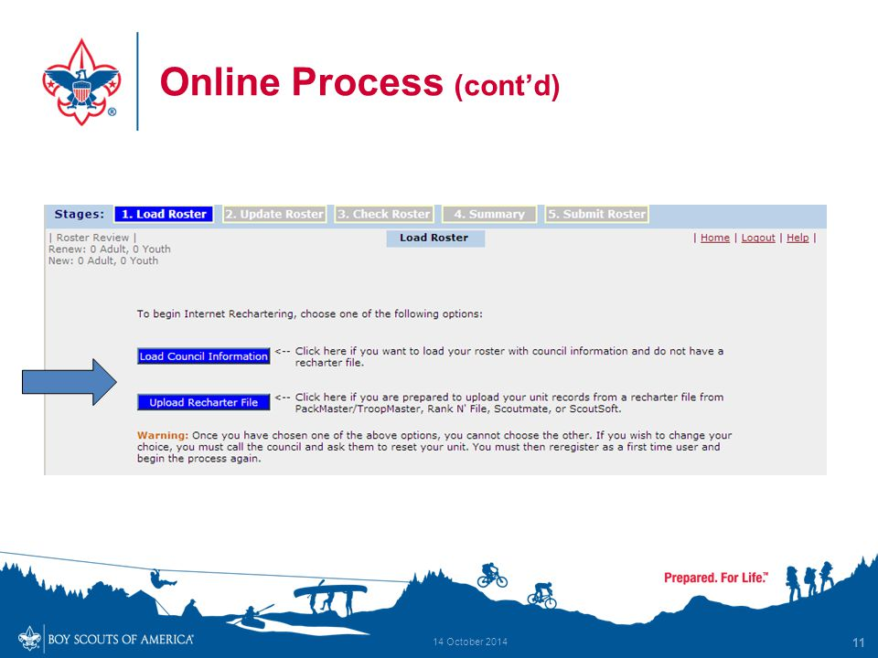 Online Process (cont'd) 11 14 October 2014