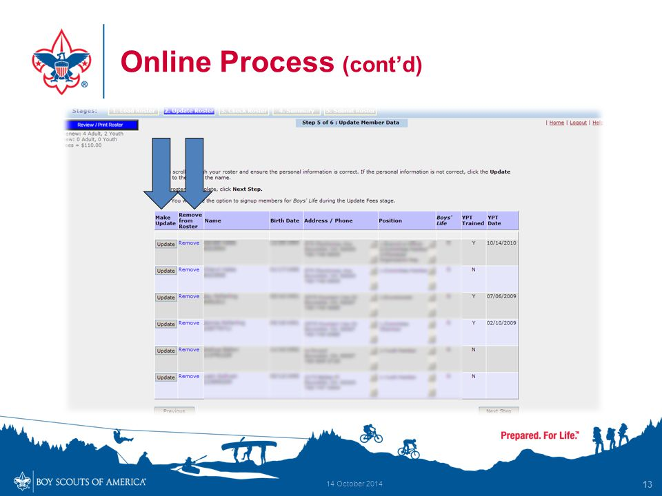 Online Process (cont'd) 13 14 October 2014
