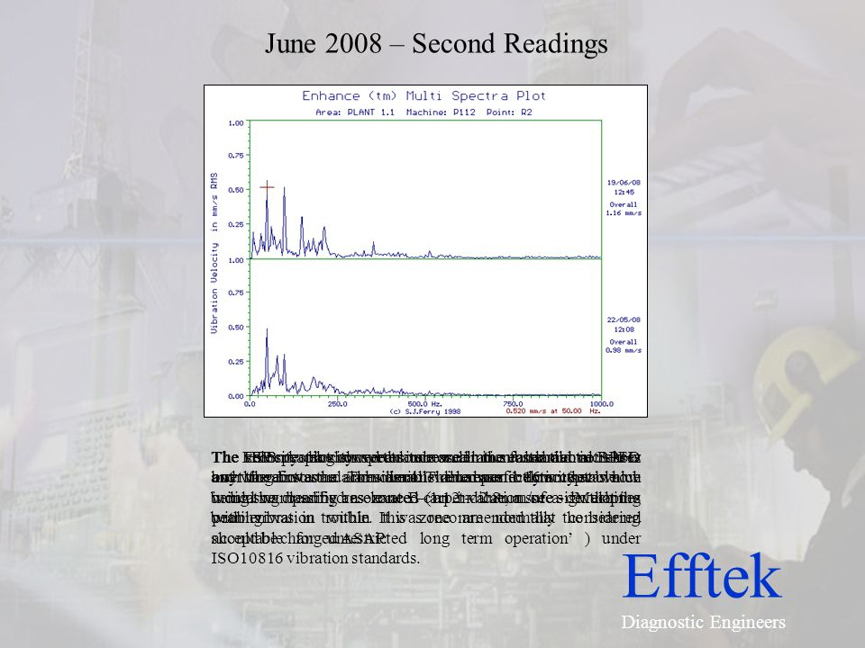 Efftek Diagnostic Engineers The velocity plot converted to acceleration also did not show anything untoward and was considered perfectly acceptable. J