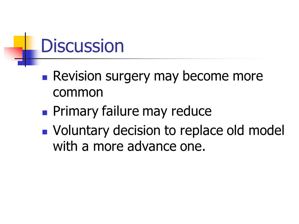 Discussion Revision surgery may become more common Primary failure may reduce Voluntary decision to replace old model with a more advance one.