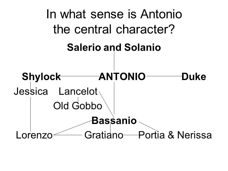 Salerio and Solanio Shylock ANTONIO Duke Jessica Lancelot Old Gobbo Bassanio Lorenzo Gratiano Portia & Nerissa