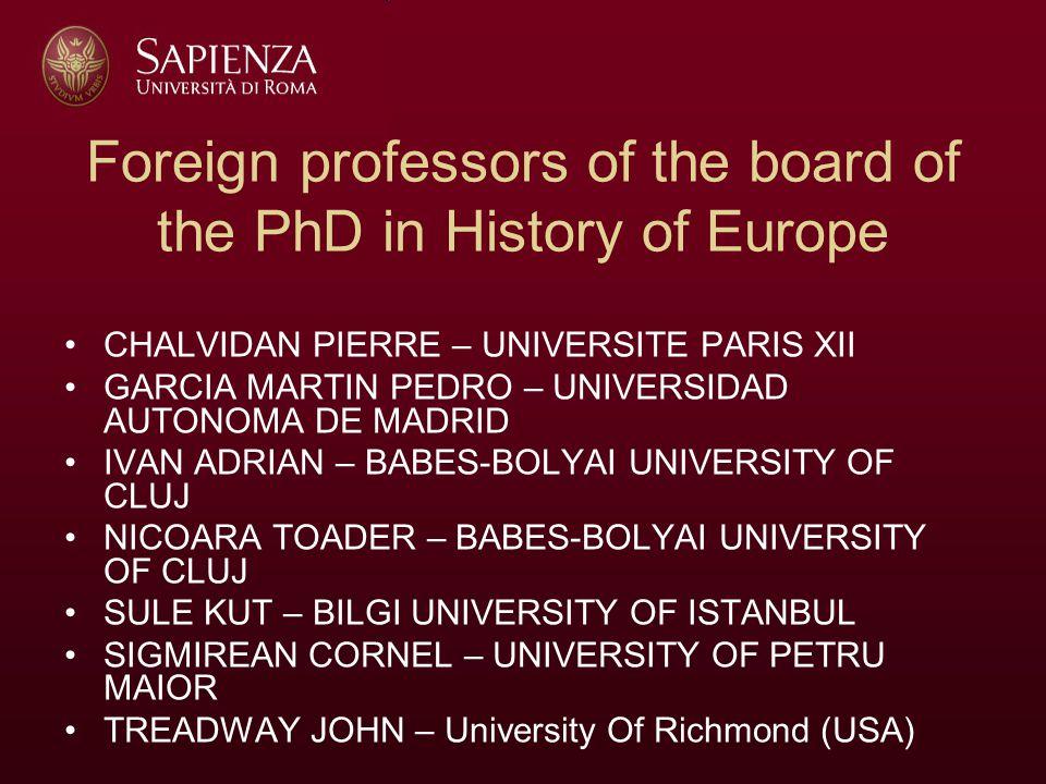 Foreign collaborators Balkan Peninsula Nadan Petrovic, Ivo Goldstein, Slavko Burzanovic, Radoslav Raspopovic, Ljubomir Frckoski, Enver Hoxhaj; Turkey Sule Kut, Gun Kut, Prof.