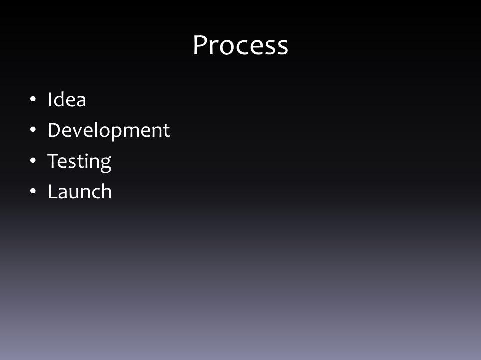Idea Development Testing Launch