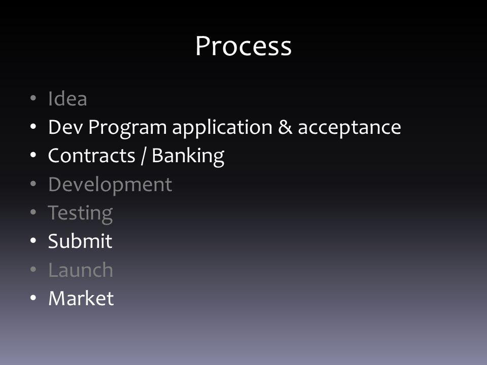 Process Idea Dev Program application & acceptance Contracts / Banking Development Testing Submit Launch Market