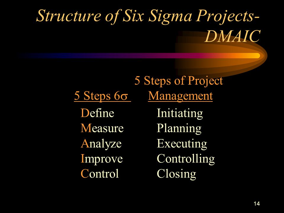 Six Sigma's Secret Fact's oriented –Statistics improve the decision-making process –Statistics instill confidence in changes Build a team of problem s