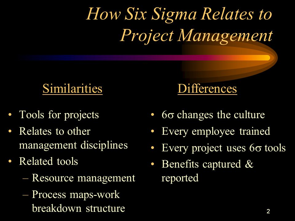 2 How Six Sigma Relates to Project Management Tools for projects Relates to other management disciplines Related tools –Resource management –Process maps-work breakdown structure 6  changes the culture Every employee trained Every project uses 6  tools Benefits captured & reported SimilaritiesDifferences