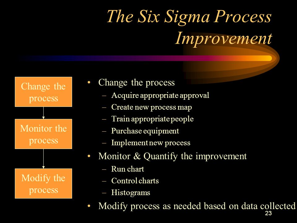 22 The Six Sigma Process Analyze Understand the root cause driving defects (why-why-why-why-why) Brainstorm Use tools –FMEA –reduce process waste –eli