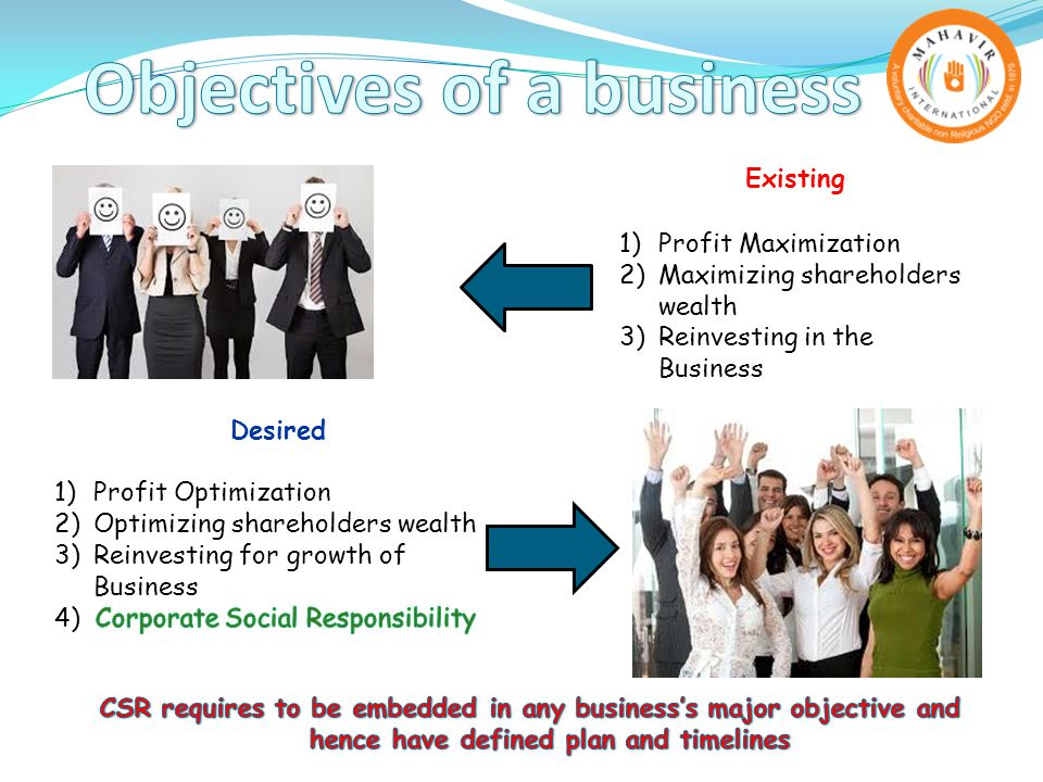 Existing 1)Profit Maximization 2)Maximizing shareholders wealth 3)Reinvesting in the Business