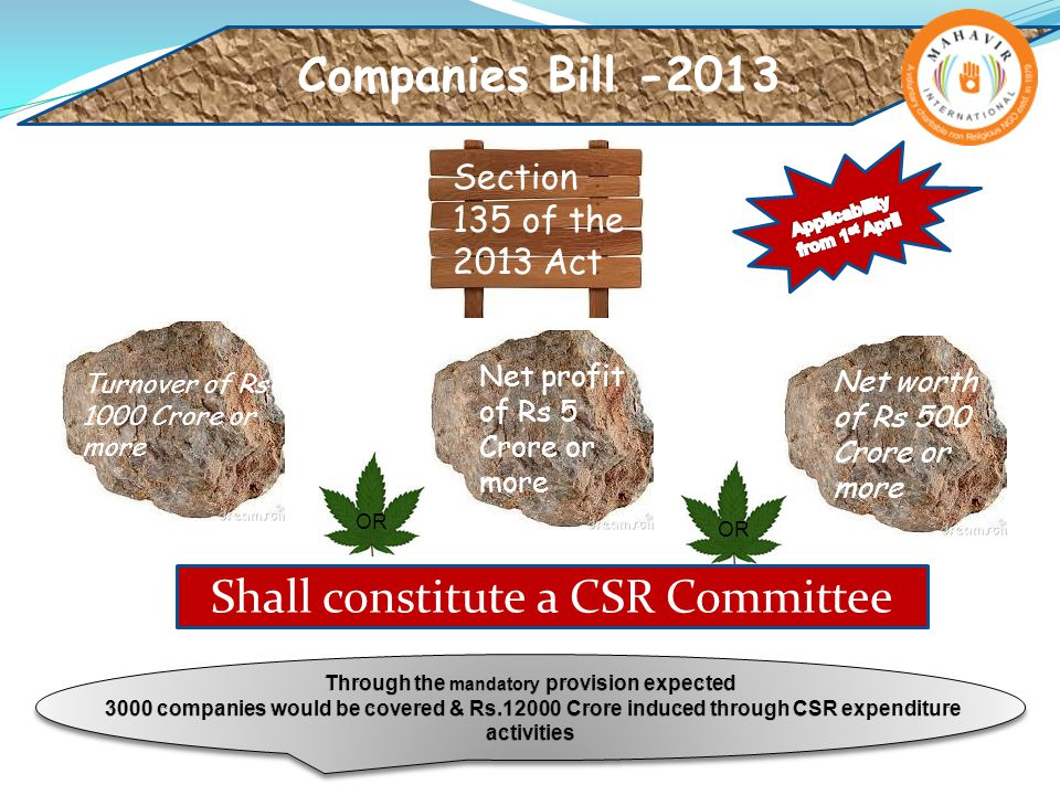 Section 135 of the 2013 Act Turnover of Rs 1000 Crore or more Net profit of Rs 5 Crore or more Net worth of Rs 500 Crore or more OR Companies Bill -2013 Shall constitute a CSR Committee