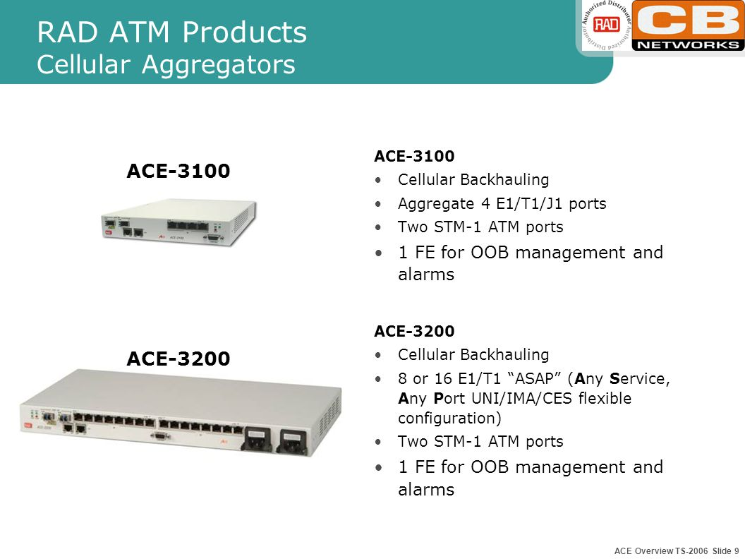 ACE Overview TS-2006 Slide 8 RAD ATM Products Multiservice Access Concentrators ACE-202 Two modular slots for user and network interface modules Optional additional built-in user interfaces ACE-2002 Four modular slots for user and network interface modules ACE-2002 ACE-202 ACE-2002E High port density version