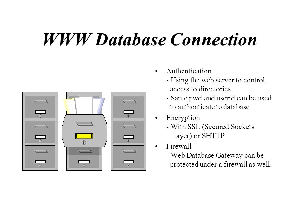 Authentication - Using the web server to control access to directories. - Same pwd and userid can be used to authenticate to database. Encryption - Wi
