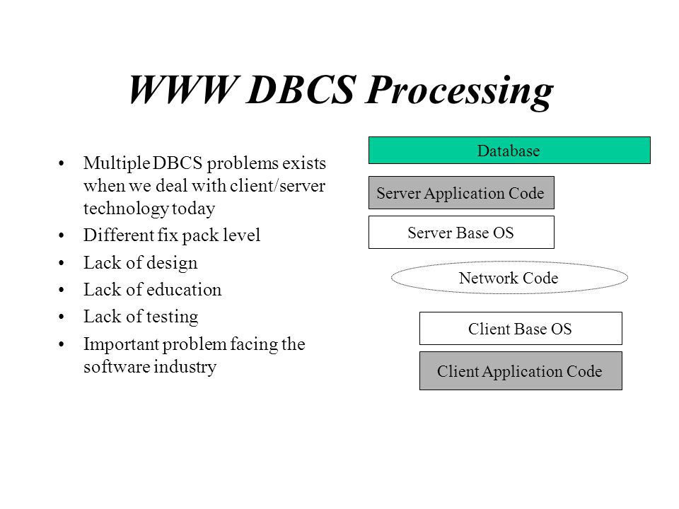WWW DBCS Processing Multiple DBCS problems exists when we deal with client/server technology today Different fix pack level Lack of design Lack of edu