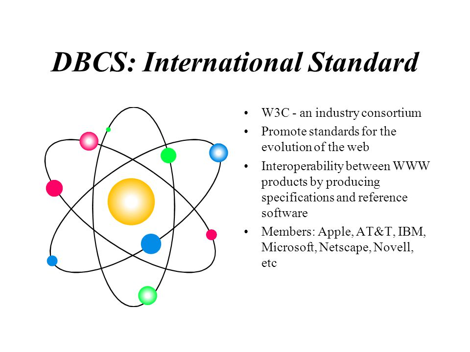 DBCS: International Standard W3C - an industry consortium Promote standards for the evolution of the web Interoperability between WWW products by prod
